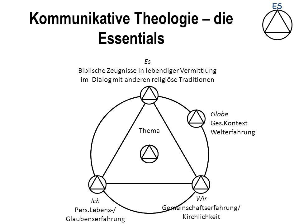 Kommunikative Theologie – die Essentials ES Es Biblische Zeugnisse in lebendiger Vermittlung im Dialog mit anderen religiöse Traditionen Ich Pers.Lebe