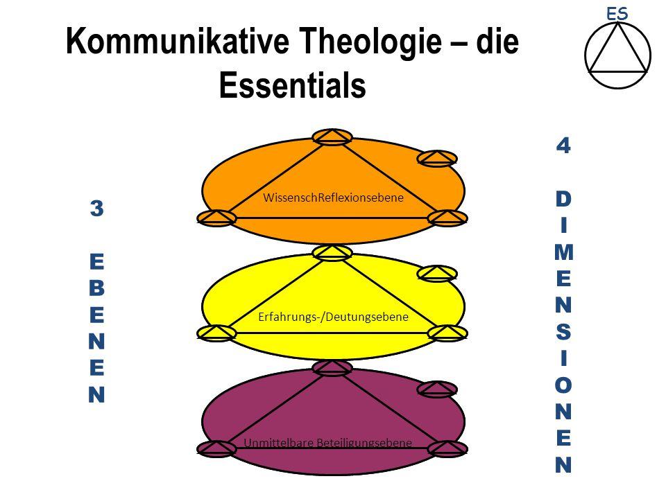 Kommunikative Theologie – die Essentials 3 E B E N E N 4 D I M E N S I O N E N ES Unmittelbare Beteiligungsebene Erfahrungs-/Deutungsebene WissenschRe