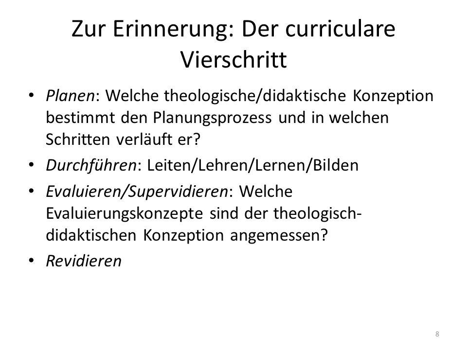 8 Zur Erinnerung: Der curriculare Vierschritt Planen: Welche theologische/didaktische Konzeption bestimmt den Planungsprozess und in welchen Schritten