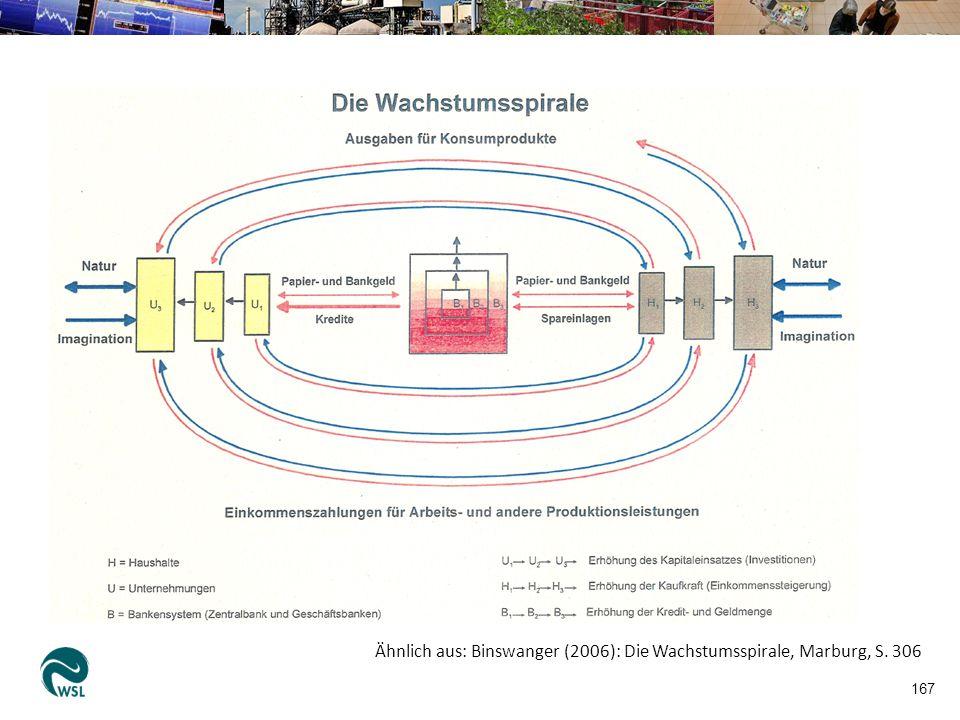 167 Ähnlich aus: Binswanger (2006): Die Wachstumsspirale, Marburg, S. 306