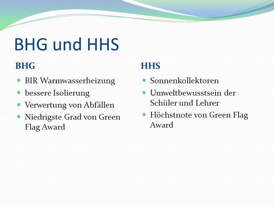 BHG und HHS BHG HHS BIR Warmwasserheizung bessere Isolierung Verwertung von Abfällen Niedrigste Grad von Green Flag Award Sonnenkollektoren Umweltbewusstsein der Schüler und Lehrer Höchstnote von Green Flag Award