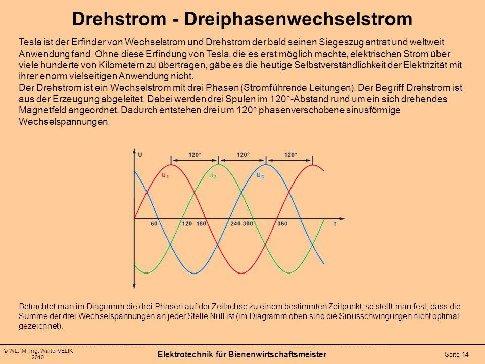 © WL. IM. Ing. Walter VELIK 2010 Elektrotechnik für Bienenwirtschaftsmeister Seite 14 Drehstrom - Dreiphasenwechselstrom Tesla ist der Erfinder von We