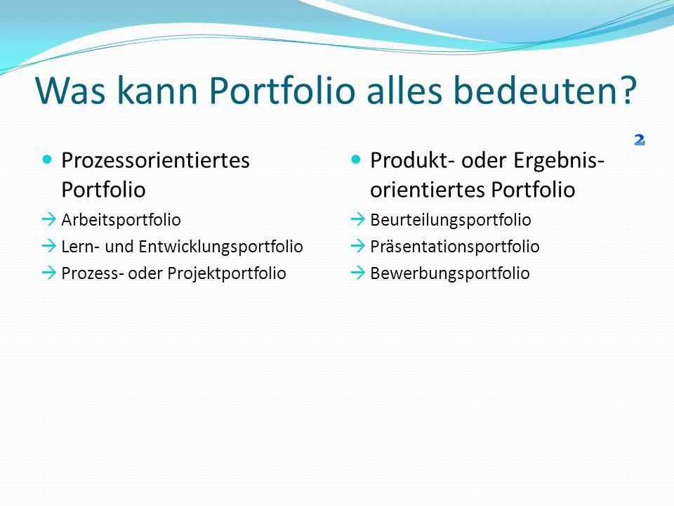 Was kann Portfolio alles bedeuten? Prozessorientiertes Portfolio  Arbeitsportfolio  Lern- und Entwicklungsportfolio  Prozess- oder Projektportfolio