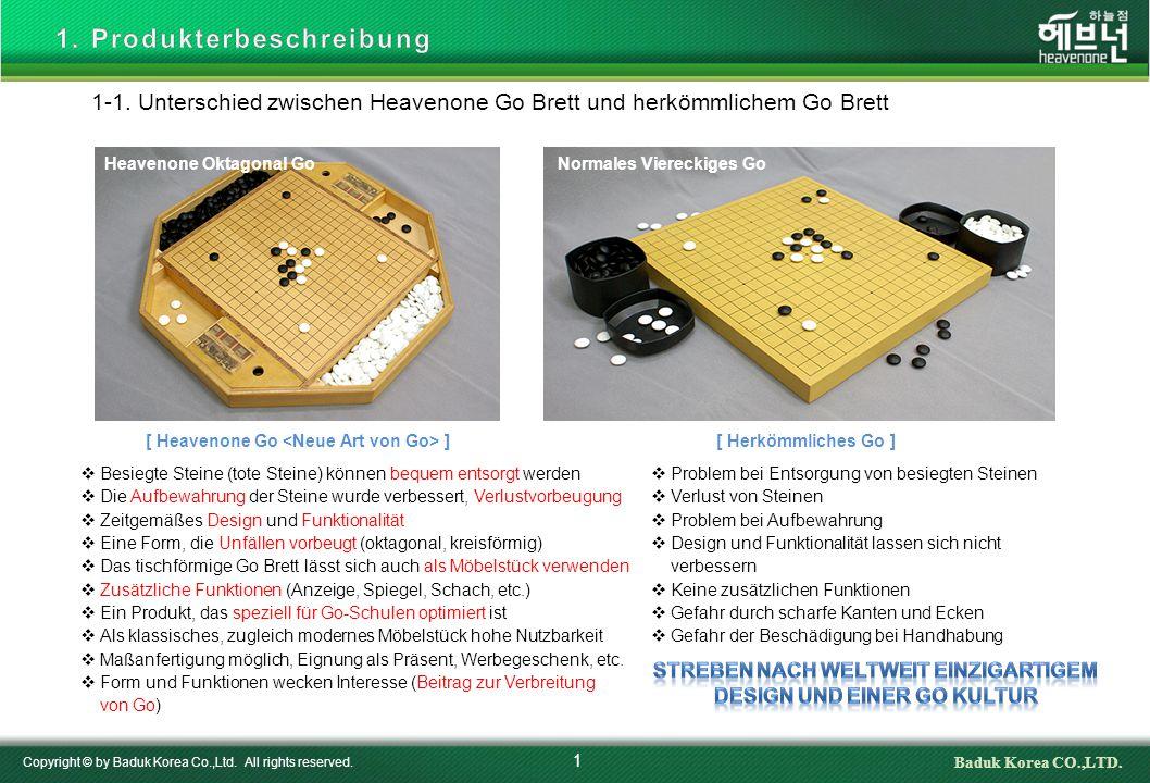 1-1. Unterschied zwischen Heavenone Go Brett und herkömmlichem Go Brett 1 Copyright © by Baduk Korea Co.,Ltd. All rights reserved. Baduk Korea CO.,LTD