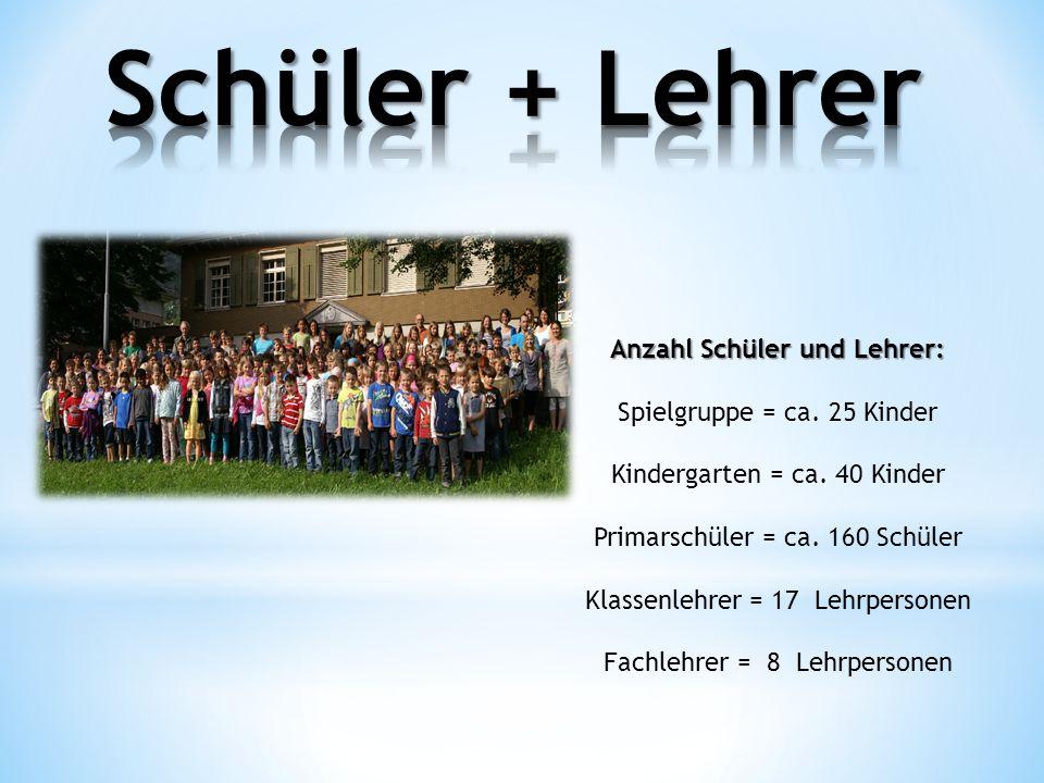 Anzahl Schüler und Lehrer: Spielgruppe = ca. 25 Kinder Kindergarten = ca. 40 Kinder Primarschüler = ca. 160 Schüler Klassenlehrer = 17 Lehrpersonen Fa