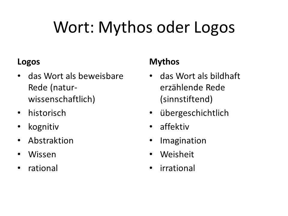 Wort: Mythos oder Logos Logos das Wort als beweisbare Rede (natur- wissenschaftlich) historisch kognitiv Abstraktion Wissen rational Mythos das Wort als bildhaft erzählende Rede (sinnstiftend) übergeschichtlich affektiv Imagination Weisheit irrational