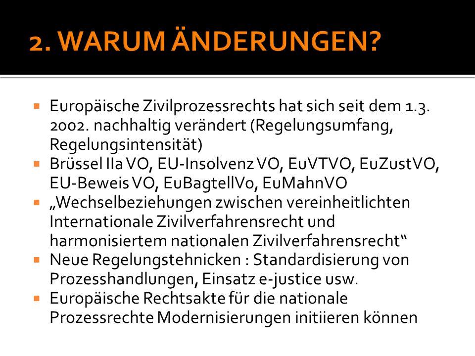  Europäische Zivilprozessrechts hat sich seit dem 1.3. 2002. nachhaltig verändert (Regelungsumfang, Regelungsintensität)  Brüssel IIa VO, EU-Insolve