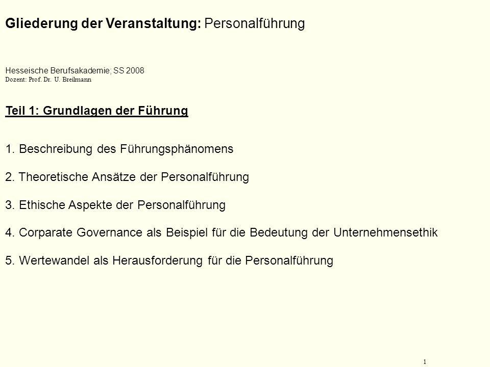1 Gliederung der Veranstaltung: Personalführung Hesseische Berufsakademie; SS 2008 Dozent: Prof.