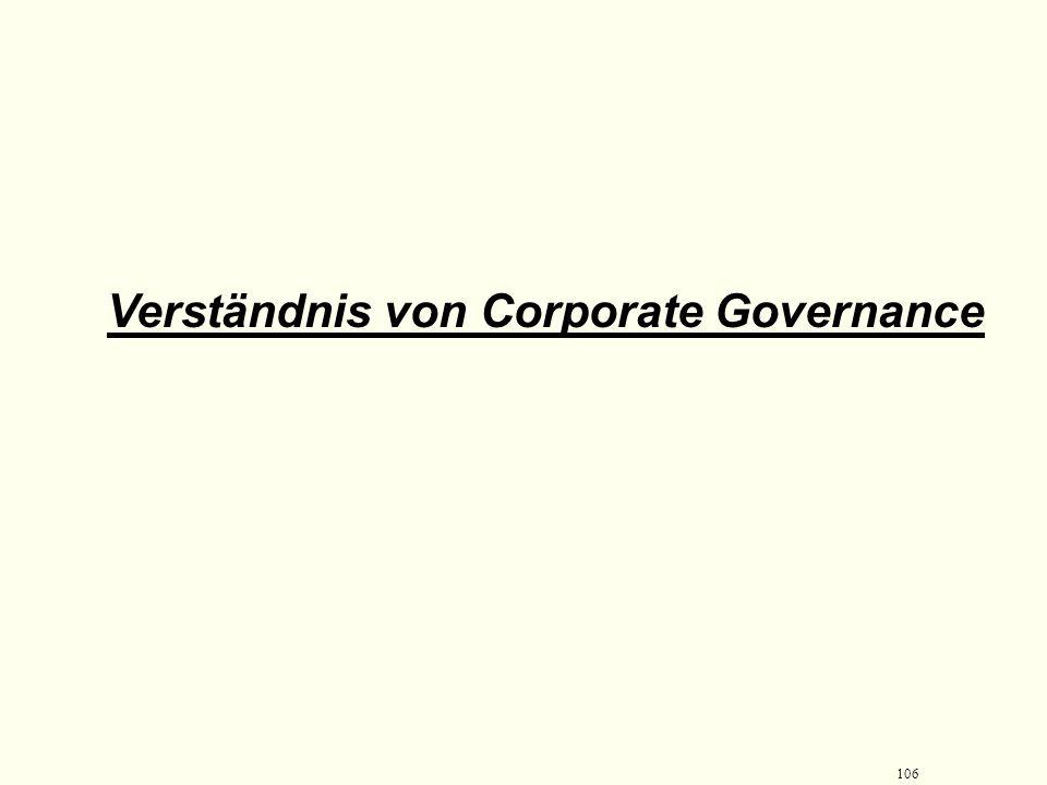 105 Wichtige Faktoren für ein erfolgreiches Corporate Governance Verständnis von Corporate Governance Treiber für Corporate Governance Corporate Gover