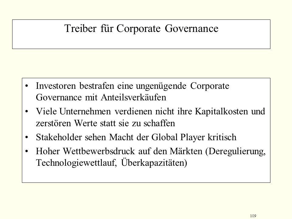 108 Treiber für Corporate Governance