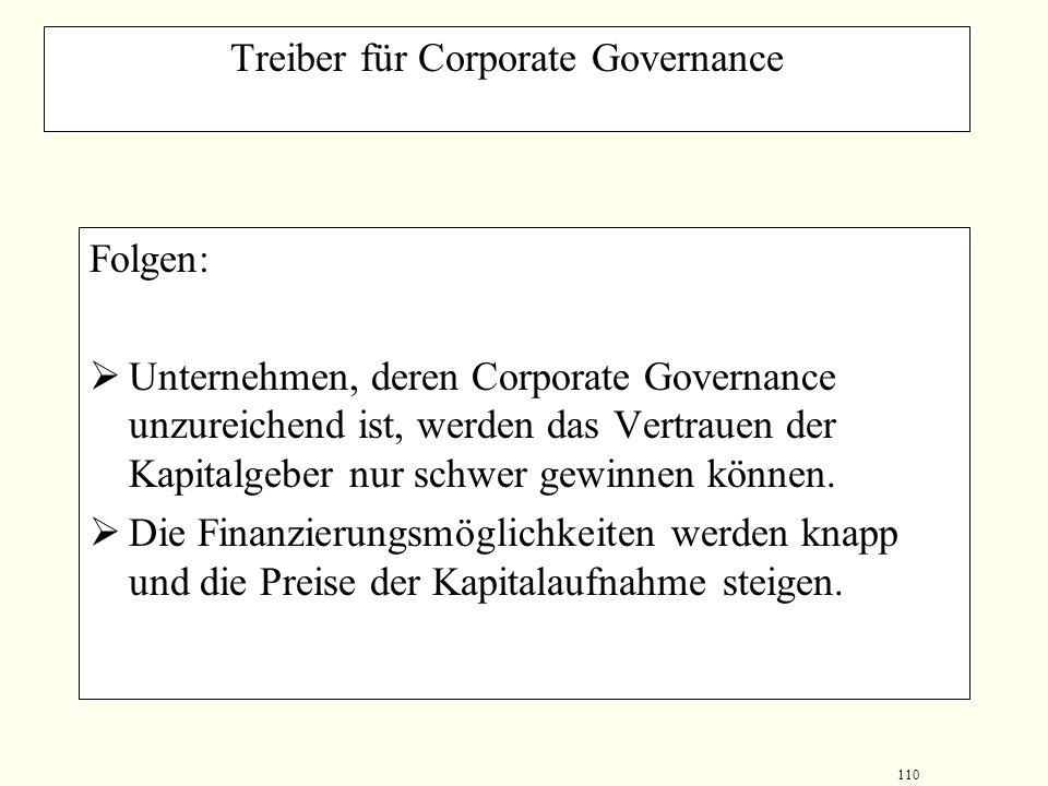 109 Treiber für Corporate Governance Investoren bestrafen eine ungenügende Corporate Governance mit Anteilsverkäufen Viele Unternehmen verdienen nicht