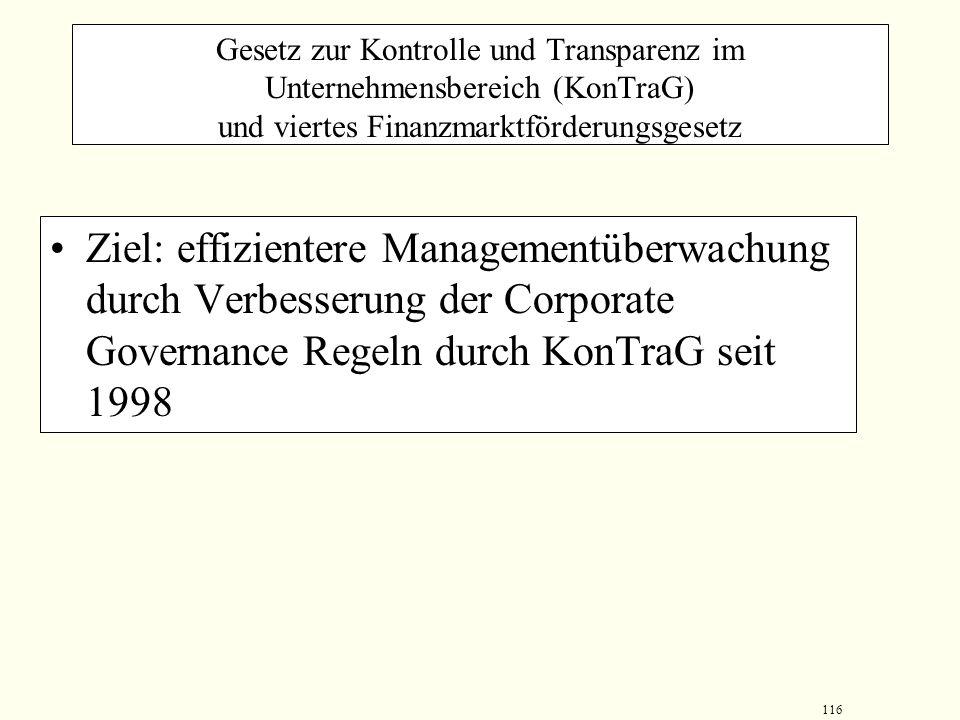 115 Historische Entwicklung der Corporate Governance in Deutschland Das Transparenz- und Publizitätsgesetz (TransPuG) wird am 26.07.2002 von der Bunde