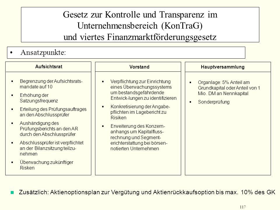 116 Gesetz zur Kontrolle und Transparenz im Unternehmensbereich (KonTraG) und viertes Finanzmarktförderungsgesetz Ziel: effizientere Managementüberwac