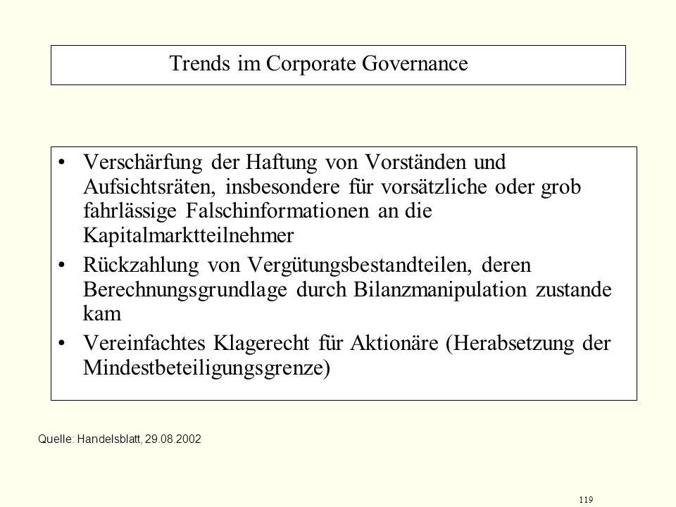 118 Anforderungen an ein effizientes Corporate Governance