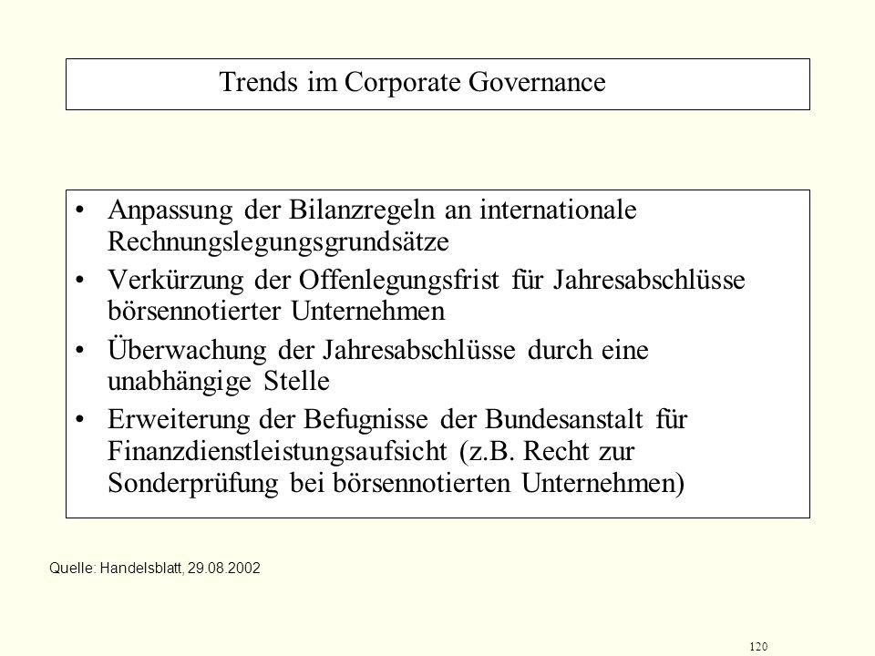 119 Trends im Corporate Governance Verschärfung der Haftung von Vorständen und Aufsichtsräten, insbesondere für vorsätzliche oder grob fahrlässige Fal
