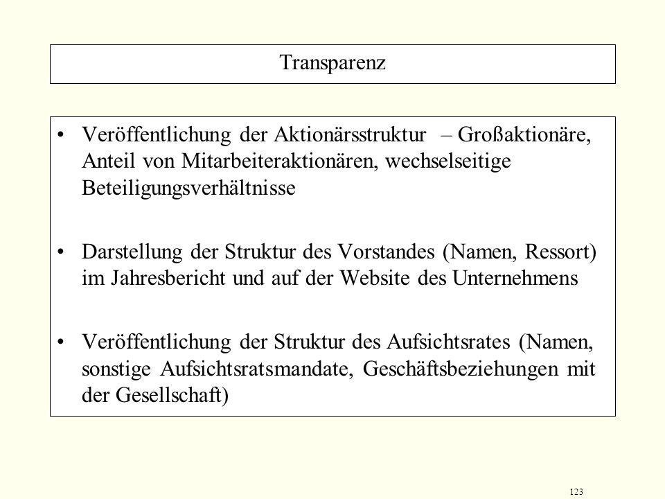 122 Unabhängigkeit Corporate Governance Anforderungen an ein effizientes Corporate Governance Modell Transparenz Schutz von Eigentümer- interessen Gla