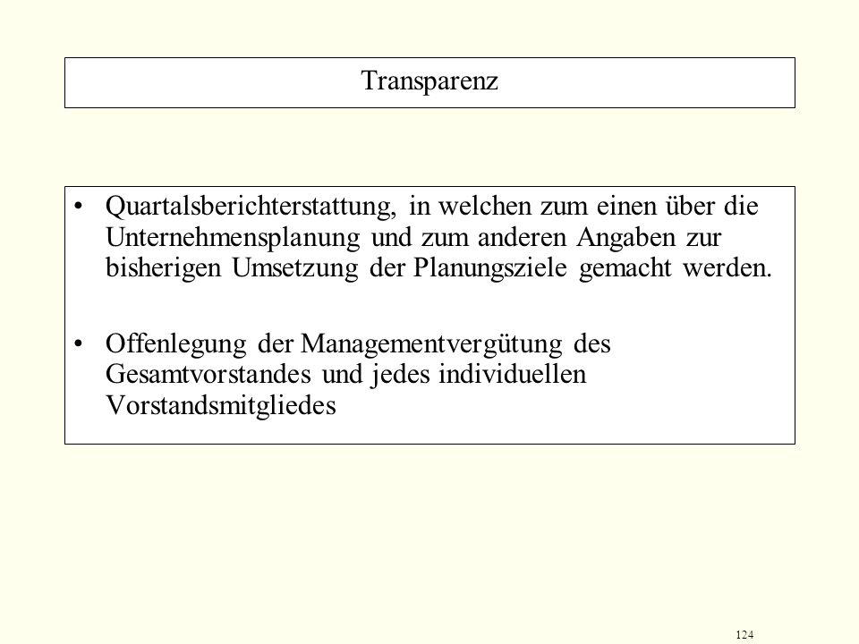 123 Transparenz Veröffentlichung der Aktionärsstruktur – Großaktionäre, Anteil von Mitarbeiteraktionären, wechselseitige Beteiligungsverhältnisse Dars