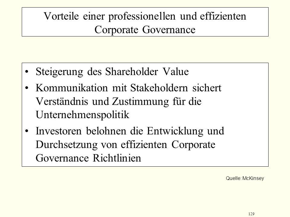128 Unabhängigkeit Im Aufsichtsrat sollten keine ehemaligen Vorstandmitglieder der Gesellschaft vertreten sein Die Anzahl der Aufsichtsratsmandate sol
