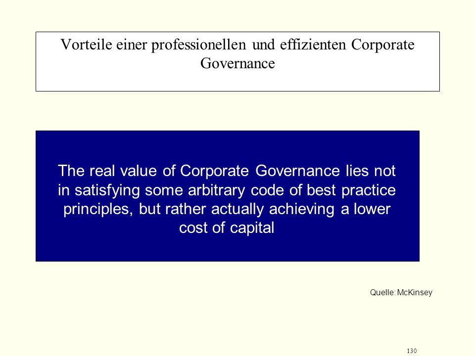 129 Vorteile einer professionellen und effizienten Corporate Governance Steigerung des Shareholder Value Kommunikation mit Stakeholdern sichert Verstä