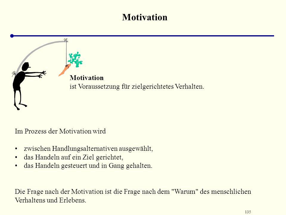 134 Teil2: Psychologischer Hintergrund der Personalführung 1. Motivation und Motive