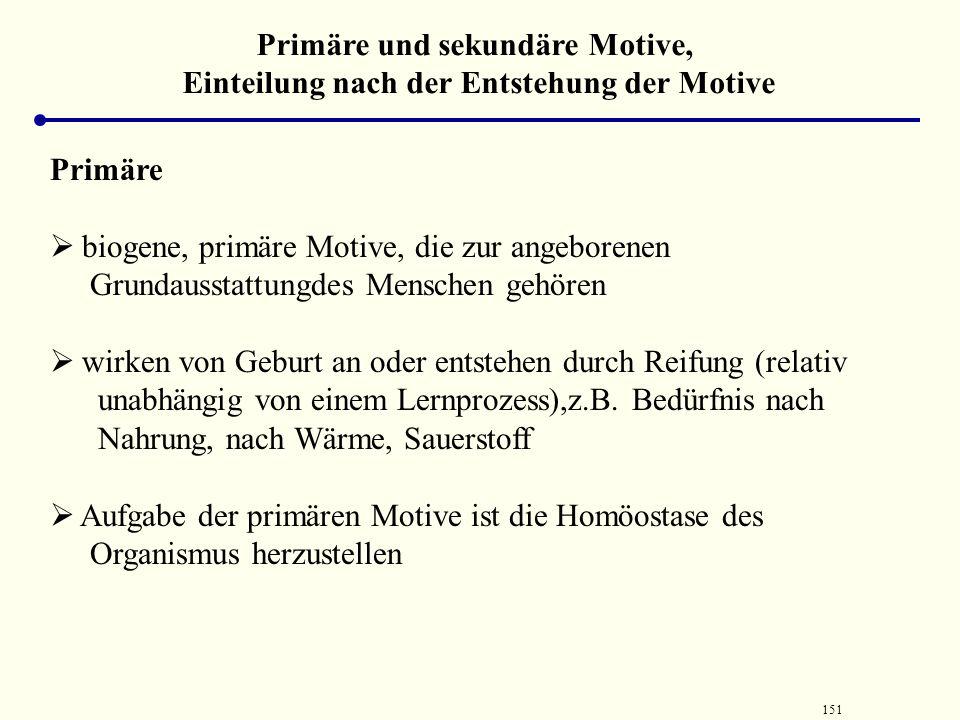 150 Klassifikation von Motiven unterschiedliche Motive werden nach verschiedenen Gesichtspunkten eingeteilt  nach Entstehung der Motiven (angeboren o