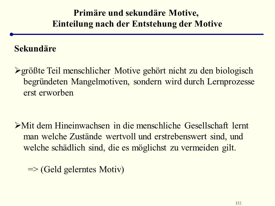 151 Primäre und sekundäre Motive, Einteilung nach der Entstehung der Motive Primäre  biogene, primäre Motive, die zur angeborenen Grundausstattungdes