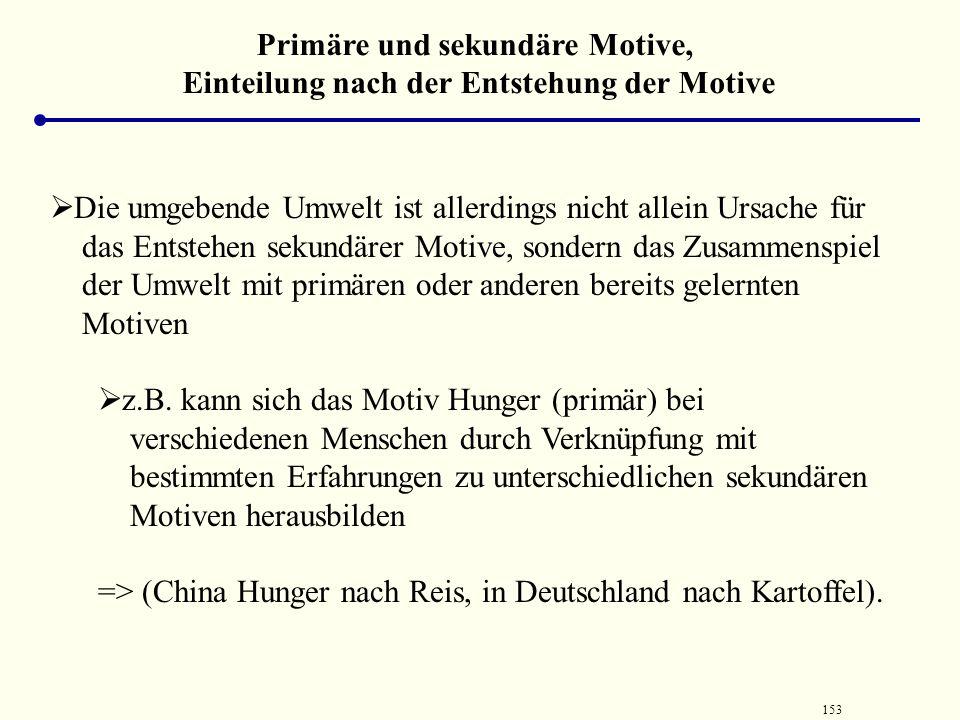 152 Primäre und sekundäre Motive, Einteilung nach der Entstehung der Motive Sekundäre  größte Teil menschlicher Motive gehört nicht zu den biologisch