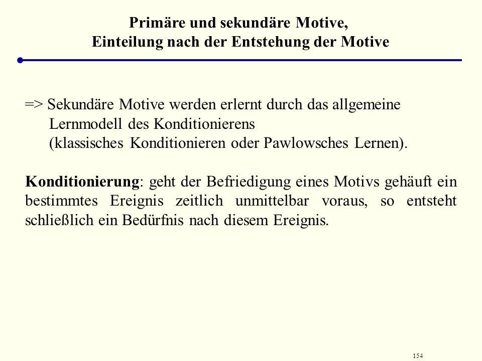 153 Primäre und sekundäre Motive, Einteilung nach der Entstehung der Motive  Die umgebende Umwelt ist allerdings nicht allein Ursache für das Entsteh