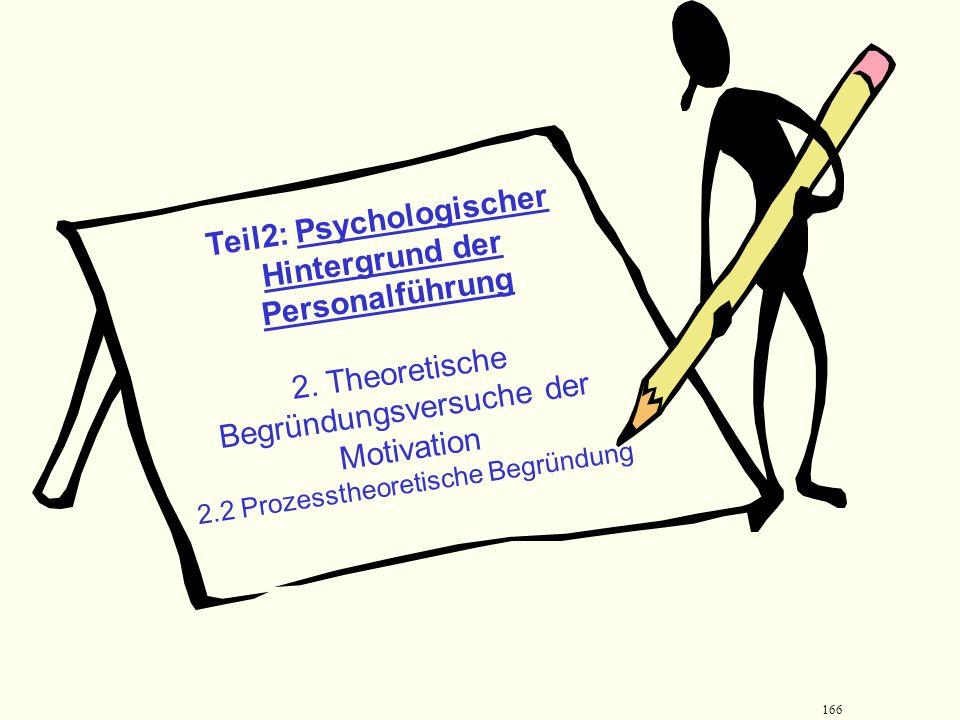 165 Theorien der Motivation Inhaltstheorien der Motivation Säulentheorie der Motivation (McCalland) LeistungMachtZugehörigkeit Bedürfnis nach... Ziele