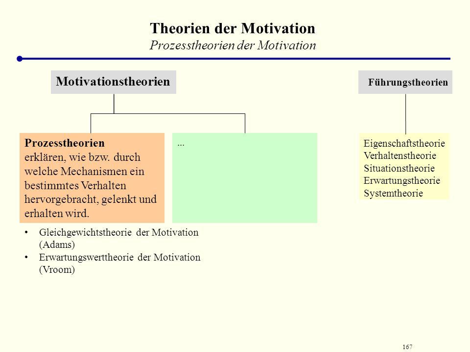 166 Teil2: Psychologischer Hintergrund der Personalführung 2. Theoretische Begründungsversuche der Motivation 2.2 Prozesstheoretische Begründung
