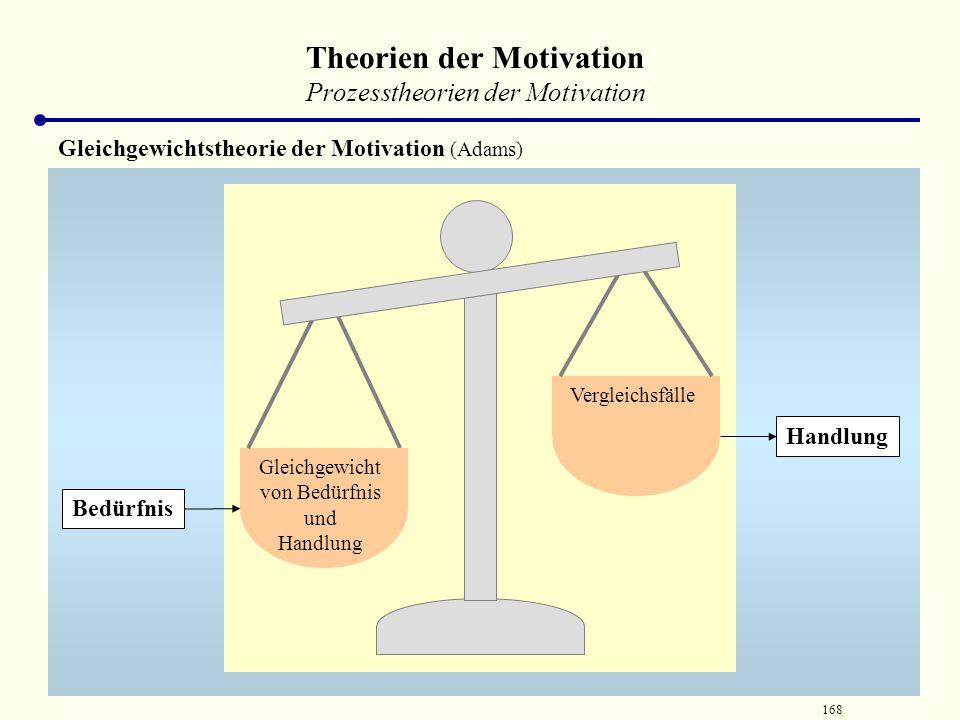 167 Motivationstheorien Prozesstheorien erklären, wie bzw. durch welche Mechanismen ein bestimmtes Verhalten hervorgebracht, gelenkt und erhalten wird