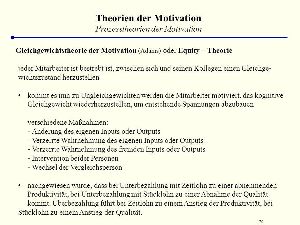 169 Theorien der Motivation Prozesstheorien der Motivation Gleichgewichtstheorie der Motivation (Adams) Subjektiv wahrgenommene Input/Outputverhältnis