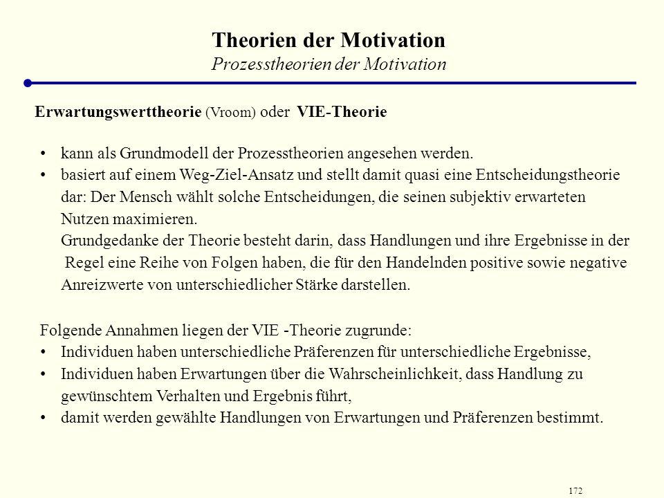 171 Theorien der Motivation Prozesstheorien der Motivation Erwartungswerttheorie (Vroom) oder VIE-Theorie Ausmaß der Wahrscheinlichkeit, dass auf ein