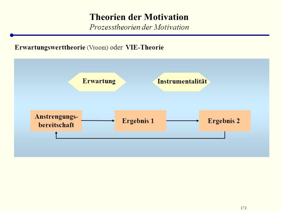 172 Theorien der Motivation Prozesstheorien der Motivation Erwartungswerttheorie (Vroom) oder VIE-Theorie kann als Grundmodell der Prozesstheorien ang