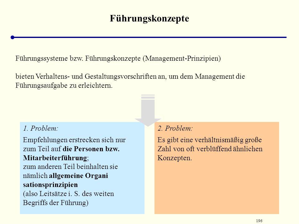 195 Teil3: Gestaltung der Personalführung 2. Führungskonzepte
