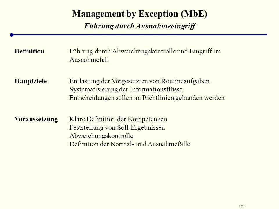 196 Führungskonzepte Führungssysteme bzw. Führungskonzepte (Management-Prinzipien) bieten Verhaltens- und Gestaltungsvorschriften an, um dem Managemen