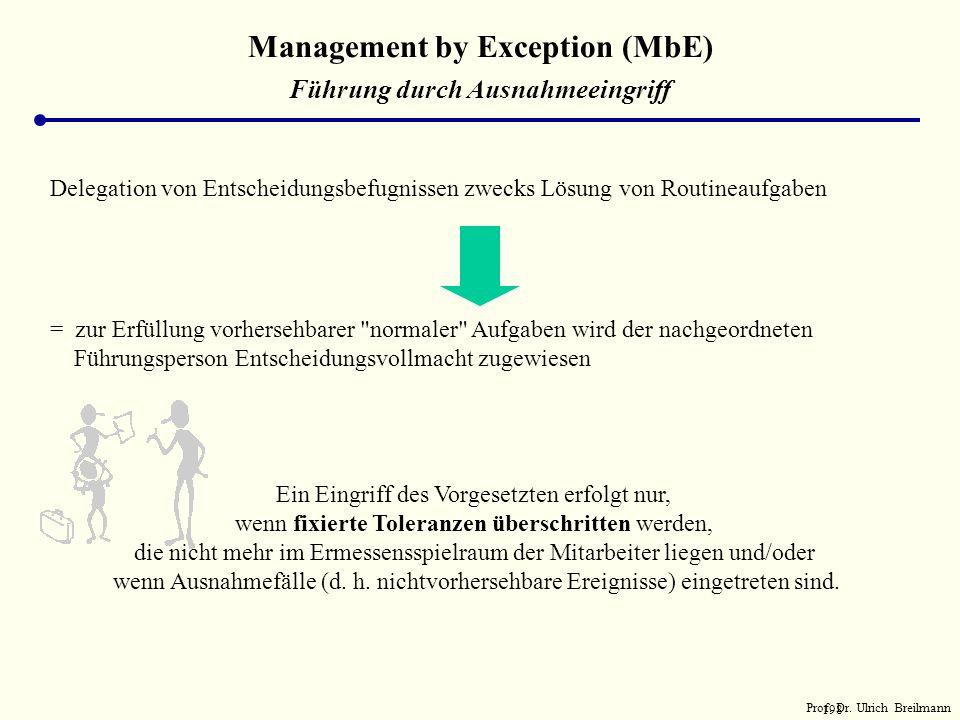 197 DefinitionFührung durch Abweichungskontrolle und Eingriff im Ausnahmefall HauptzieleEntlastung der Vorgesetzten von Routineaufgaben Systematisieru