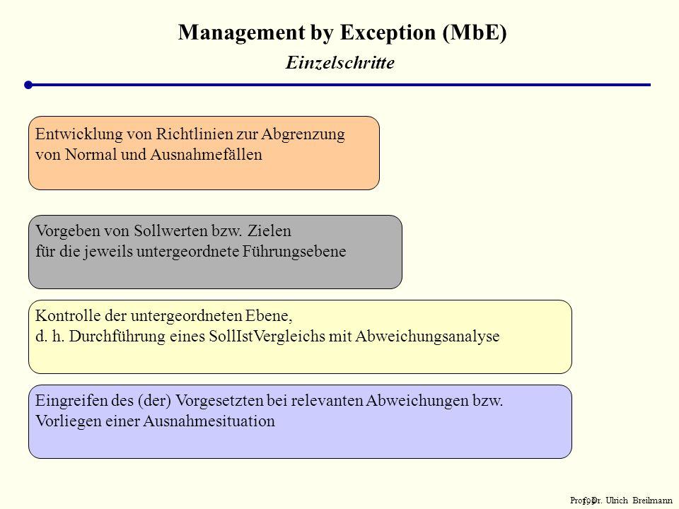 198 Prof. Dr. Ulrich Breilmann = zur Erfüllung vorhersehbarer