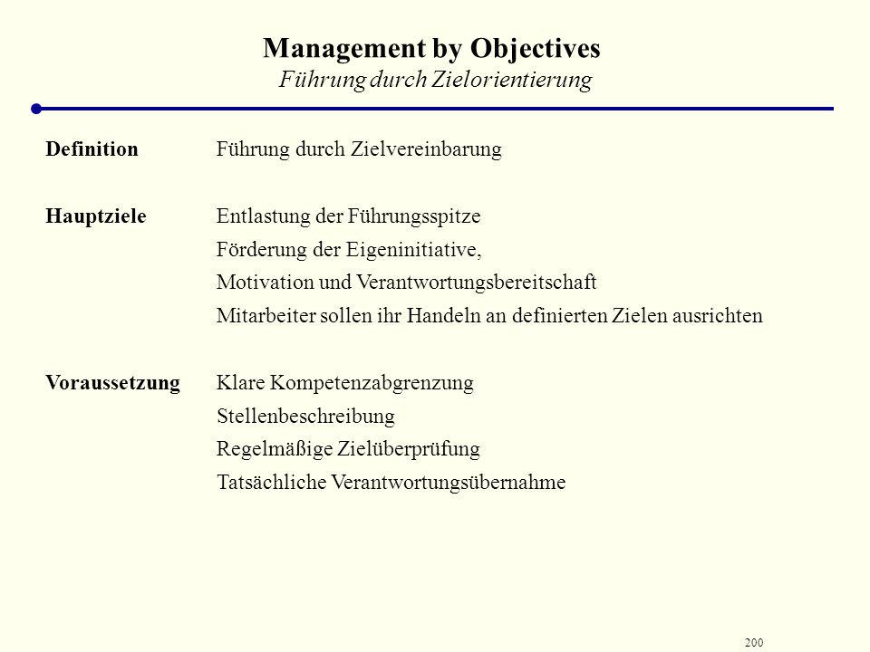 199 Prof. Dr. Ulrich Breilmann Management by Exception (MbE) Einzelschritte Entwicklung von Richtlinien zur Abgrenzung von Normal und Ausnahmefällen V
