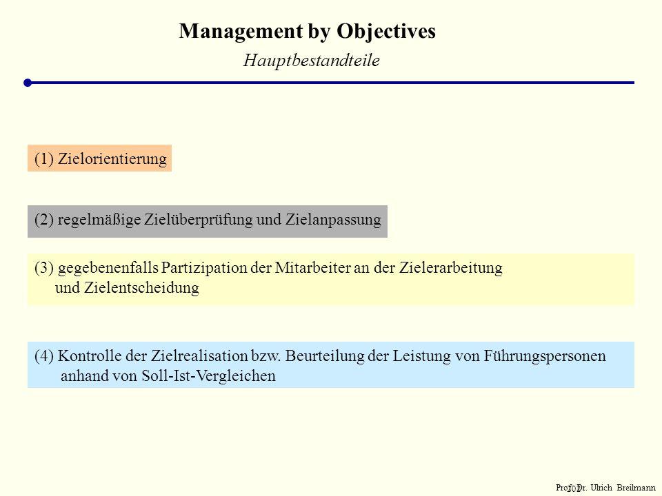 201 = Maßnahmenkataloge zur Realisierung der Ziele werden den verantwortlichen Mitarbeitern zur freien Entscheidung überlassen Prof. Dr. Ulrich Breilm