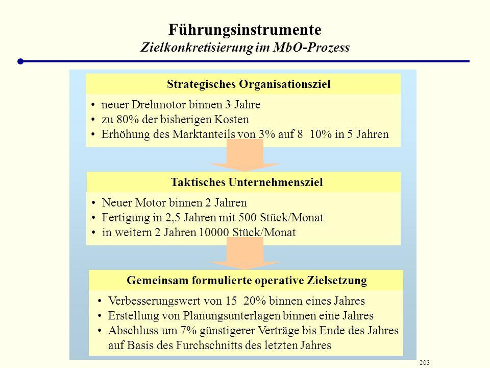 202 Prof. Dr. Ulrich Breilmann Management by Objectives Hauptbestandteile (1) Zielorientierung (2) regelmäßige Zielüberprüfung und Zielanpassung (3) g