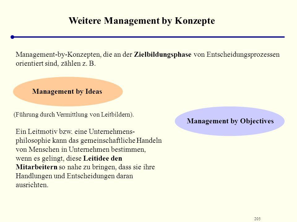 204 Management by Konzepte Überblick Managementprinzipien als Führungsgrundsätze auf Teilaspekte der Führung bezogen an der Zielbildungsphase von Ents