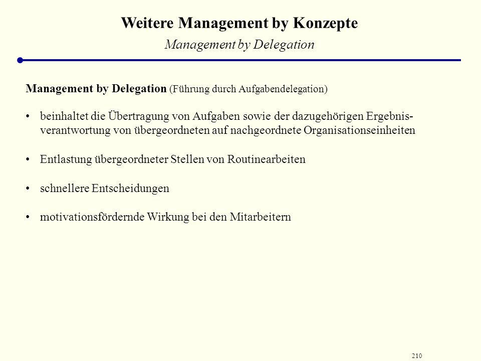 209 Weitere Management by Konzepte Zu den Managementprinzipien, die die Lösung von Delegationsproblemen zum Ziel haben, gehören folgende Konzepte: Man