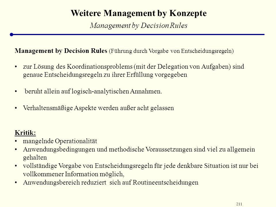 210 Weitere Management by Konzepte Management by Delegation Management by Delegation (Führung durch Aufgabendelegation) beinhaltet die Übertragung von
