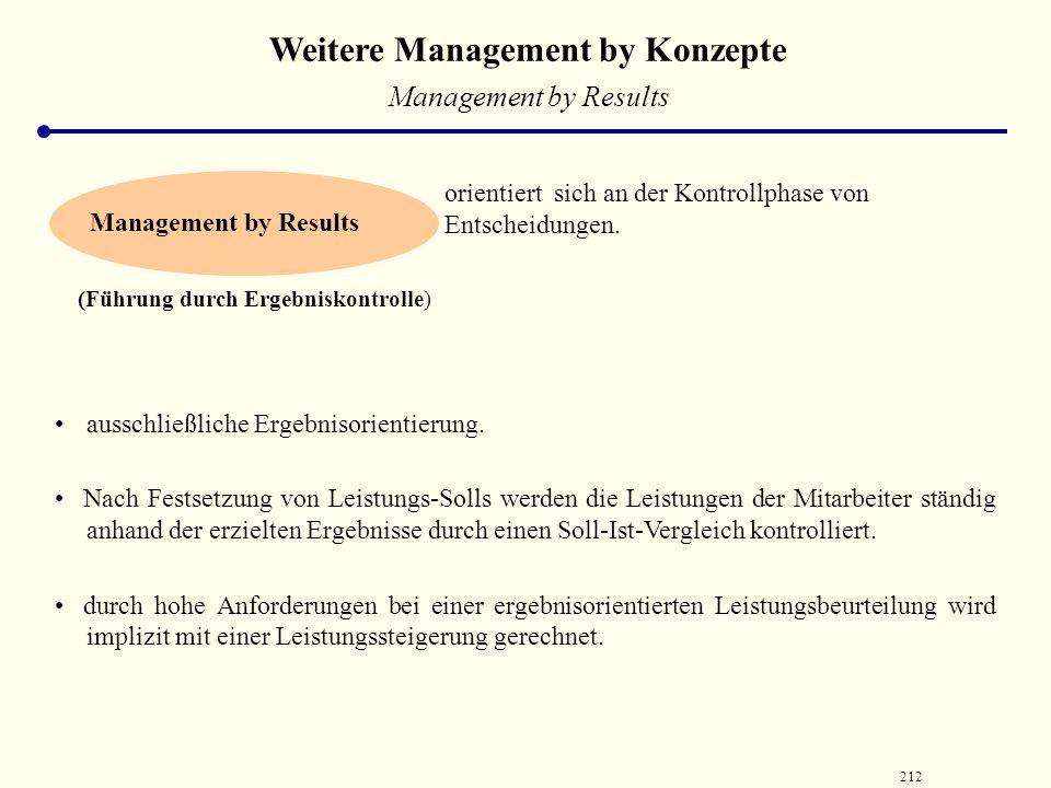 211 Weitere Management by Konzepte Management by Decision Rules Management by Decision Rules (Führung durch Vorgabe von Entscheidungsregeln) zur Lösun