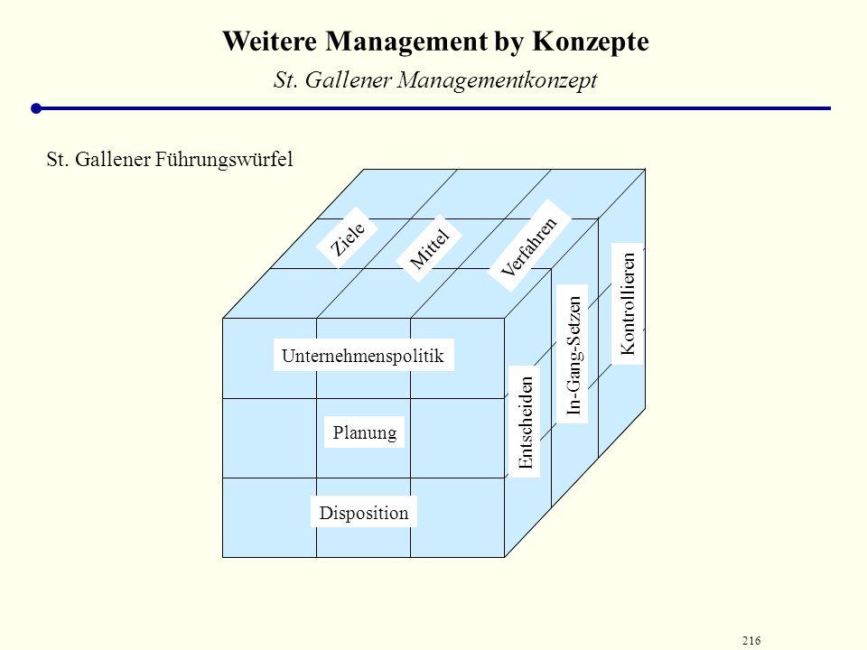 215 Weitere Management by Konzepte St. Gallener Managementkonzept Begründer: Hans Ulrich und Walter Krieg Entwicklung: 1964 bis 1972 wendet sich mit s
