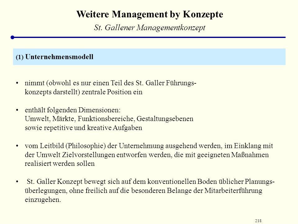 217 Weitere Management by Konzepte St. Gallener Managementkonzept Das St. Galler Managementmodell besteht aus drei Blöcken: (1) Unternehmens- modell (
