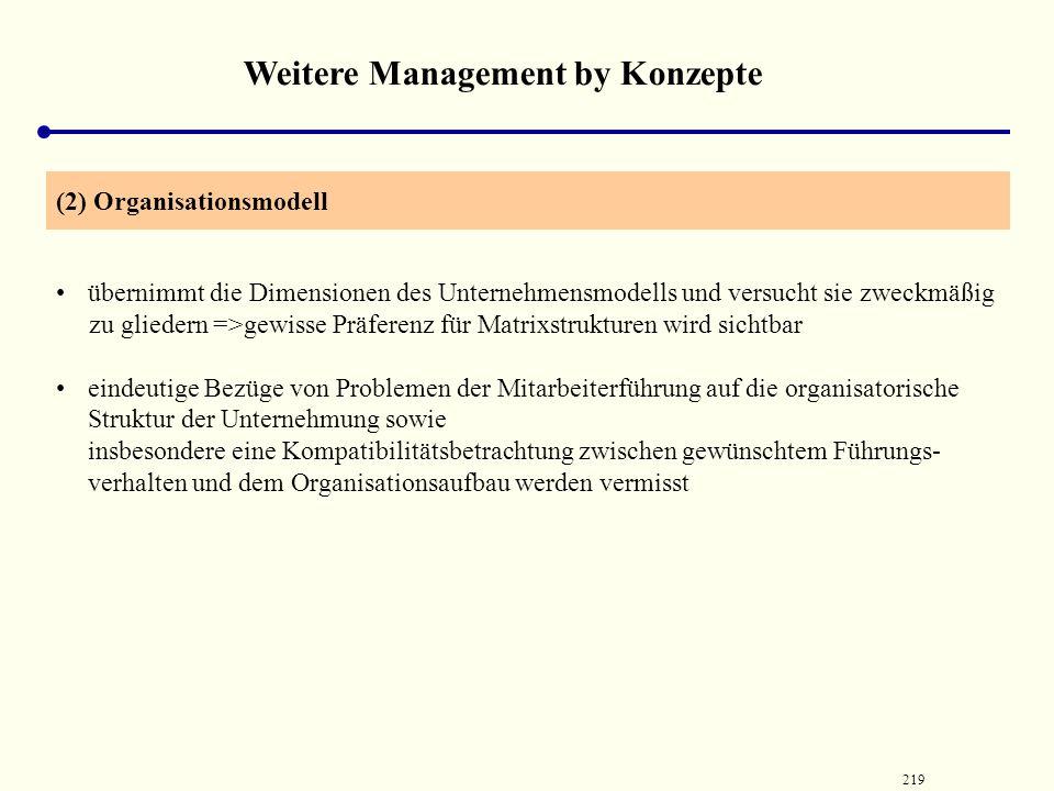 218 Weitere Management by Konzepte St. Gallener Managementkonzept nimmt (obwohl es nur einen Teil des St. Galler Führungs- konzepts darstellt) zentral