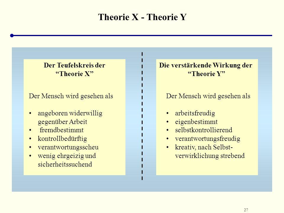 """26 Theorie X - Theorie Y Der Teufelskreis der """"Theorie X"""" keiner Initiative und Verantwor - tungsübernahme passivem Arbeitsverhalten Theorie X strenge"""