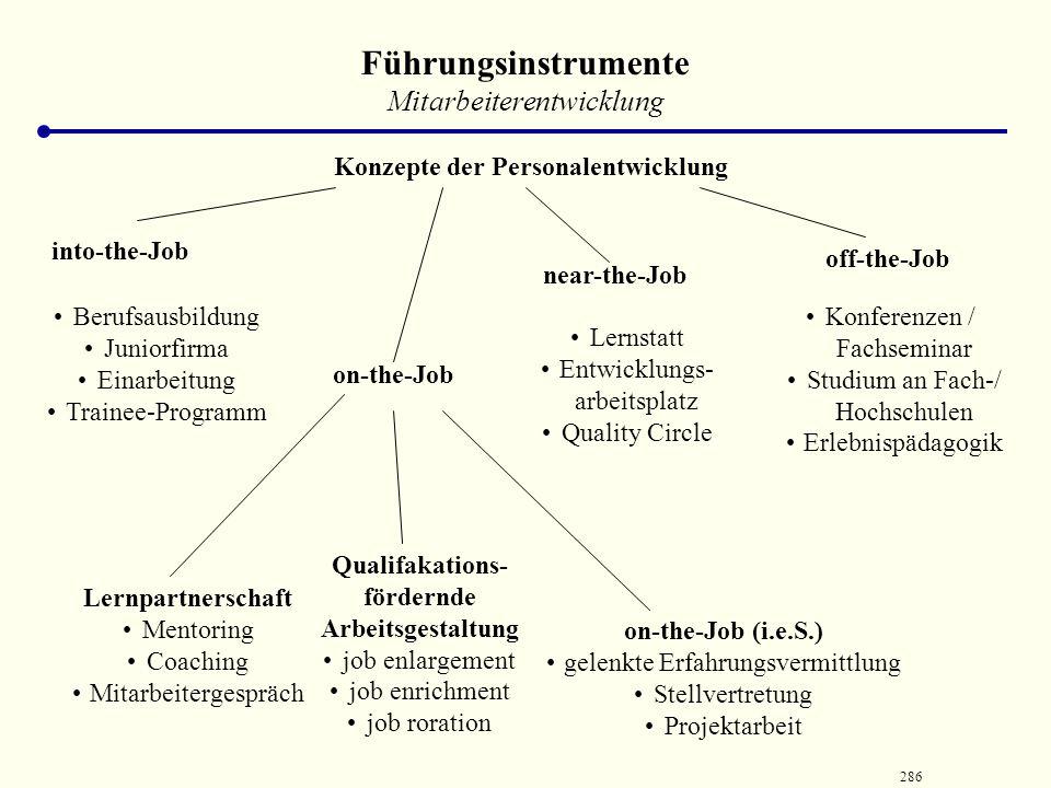 285 Ein anderer Block der on ‑ the ‑ lob ‑ Maßnahmen (qualifikationsförderne Aufgaben- gestaltung, umfasst u.a.: job enlargement (Ausdehnung des Aufga